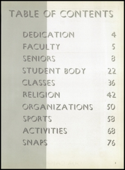 Page 7, 1958 Edition, Academy of the Holy Child - Res Anni Yearbook (Portland, OR) online yearbook collection