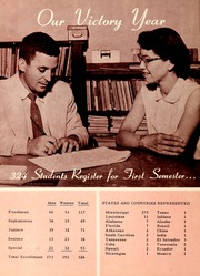 Page 6, 1955 Edition, William Carey College - Crusader / Pine Burr Yearbook (Hattiesburg, MS) online yearbook collection