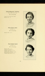 Page 17, 1937 Edition, Virginia Commonwealth University - Cobblestone Wigwam Yearbook (Richmond, VA) online yearbook collection