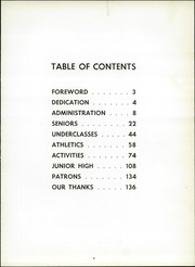 Page 7, 1963 Edition, Richland High School - Portal Yearbook (Johnstown, PA) online yearbook collection
