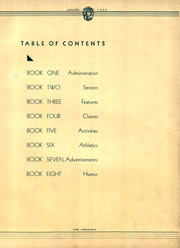 Page 9, 1923 Edition, Reading High School - Arxalma Yearbook (Reading, PA) online yearbook collection