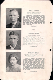 Page 8, 1924 Edition, Pottstown High School - Troiad Yearbook (Pottstown, PA) online yearbook collection
