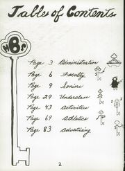 Page 6, 1959 Edition, Brentwood High School - Anthem Yearbook (Pittsburgh, PA) online yearbook collection