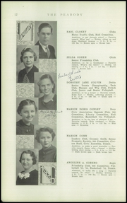 Page 14, 1936 Edition, Peabody High School - Peabody Yearbook (Pittsburgh, PA) online yearbook collection