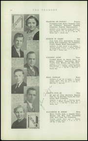 Page 16, 1936 Edition, Peabody High School - Peabody Yearbook (Pittsburgh, PA) online yearbook collection