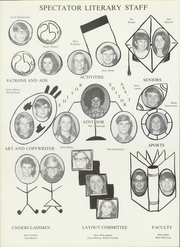 Page 68, 1971 Edition, Dallastown Area High School - Spectator Yearbook (Dallastown, PA) online yearbook collection