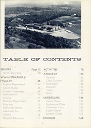 Page 7, 1964 Edition, Thomas Jefferson High School - Monticello Yearbook (Jefferson Hills, PA) online yearbook collection