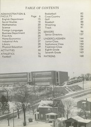 Page 7, 1965 Edition, Thomas Jefferson High School - Monticello Yearbook (Jefferson Hills, PA) online yearbook collection