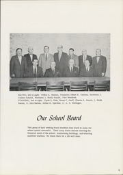 Page 13, 1959 Edition, Elizabethtown Area High School - Elizabethan Yearbook (Elizabethtown, PA) online yearbook collection