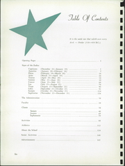 Page 10, 1955 Edition, Charleroi High School - Cougar Memoir Yearbook (Charleroi, PA) online yearbook collection