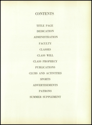 Page 7, 1955 Edition, Nanticoke High School - Nannual Yearbook (Nanticoke, PA) online yearbook collection