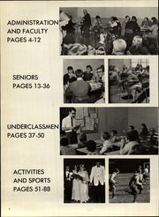 Page 6, 1970 Edition, New Oxford High School - Memento Yearbook (New Oxford, PA) online yearbook collection