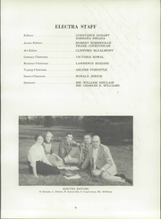 Page 13, 1957 Edition, Springdale High School - Electra Yearbook (Springdale, PA) online yearbook collection