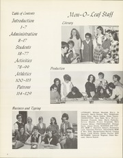 Page 6, 1970 Edition, Mapletown High School - Mon O Leaf Yearbook (Greensboro, PA) online yearbook collection