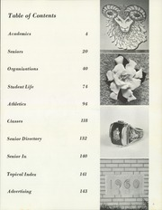 Page 7, 1966 Edition, Laurel Valley High School - Laurel Yearbook (New Florence, PA) online yearbook collection