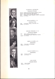 Page 15, 1927 Edition, German Township High School - Laureola Yearbook (McClellandtown, PA) online yearbook collection