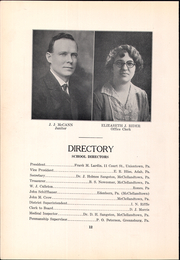 Page 16, 1927 Edition, German Township High School - Laureola Yearbook (McClellandtown, PA) online yearbook collection