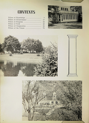 Page 9, 1963 Edition, Christopher Dock High School - Schul Andenken Yearbook (Lansdale, PA) online yearbook collection