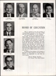 Page 12, 1958 Edition, Hurst High School - Colophon Yearbook (Mount Pleasant, PA) online yearbook collection