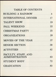 Page 7, 1982 Edition, Sacred Heart College - Gradatim Yearbook (Belmont, NC) online yearbook collection