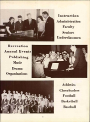 Page 11, 1958 Edition, Penn Joint High School - Penn Point Yearbook (Claridge, PA) online yearbook collection