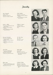 Page 15, 1954 Edition, Snowden High School - Aquila Yearbook (Library, PA) online yearbook collection