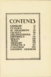 Page 13, 1925 Edition, Polytechnic High School - Caerulea Yearbook (Long Beach, CA) online yearbook collection