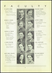 Page 11, 1937 Edition, Shinglehouse High School - Gleaner Yearbook (Shinglehouse, PA) online yearbook collection