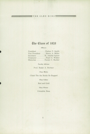 Page 9, 1928 Edition, Codorus High School - Glen Echo Yearbook (Glenville, PA) online yearbook collection