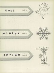 Page 7, 1953 Edition, Shady Side Academy - Academian Yearbook (Pittsburgh, PA) online yearbook collection