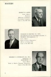 Page 12, 1957 Edition, The Hill School - Dial Yearbook (Pottstown, PA) online yearbook collection