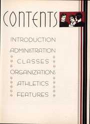 Page 6, 1935 Edition, Washington and Jefferson College - Pandora Yearbook (Washington, PA) online yearbook collection