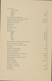 Page 8, 1892 Edition, Gettysburg College - Spectrum Yearbook (Gettysburg, PA) online yearbook collection