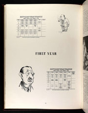 Page 14, 1949 Edition, University of Pennsylvania School of Dental Medicine - Dental Record Yearbook (Philadelphia, PA) online yearbook collection