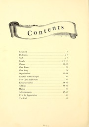 Page 8, 1924 Edition, Tennessee Wesleyan College - Nocatula Yearbook (Athens, TN) online yearbook collection