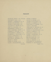Page 8, 1911 Edition, English High School - Brown Owl Yearbook (Providence, RI) online yearbook collection