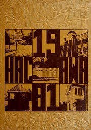 1981 Edition, Lenoir Rhyne College - Hacawa Yearbook (Hickory, NC)