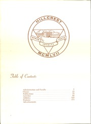 Page 10, 1961 Edition, Hillcrest High School - Hilltopper Yearbook (Simpsonville, SC) online yearbook collection