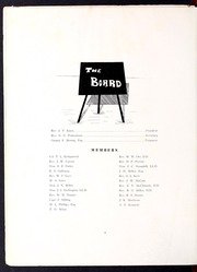 Page 10, 1910 Edition, Erskine College - Arrow Yearbook (Due West, SC) online yearbook collection