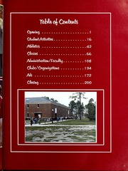 Page 15, 1980 Edition, Coastal Carolina University - Atheneum Yearbook (Conway, SC) online yearbook collection