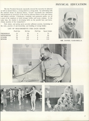 Abbott Technical High School - Wolverine Yearbook (Danbury, CT) online yearbook collection, 1964 Edition, Page 21