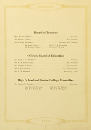 Page 10, 1932 Edition, Academy of Richmond County High School - Arc Yearbook (Augusta, GA) online yearbook collection