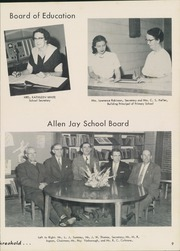 Page 13, 1957 Edition, Allen Jay High School - Aln Ja Hi Yearbook (High Point, NC) online yearbook collection