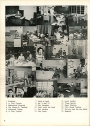 Page 12, 1953 Edition, Arcadia High School - Arcadian Yearbook (Arcadia, OH) online yearbook collection
