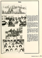 Frederick Douglass High School - Polaris Yearbook (Atlanta, GA) online yearbook collection, 1983 Edition, Page 79