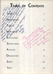 Page 7, 1963 Edition, Jefferson Junior High School - Journal Yearbook (Rockford, IL) online yearbook collection
