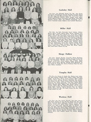 University of Kansas - Jayhawker Yearbook (Lawrence, KS) online yearbook collection, 1948 Edition, Page 72