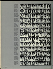 Louisiana State University - Gumbo Yearbook (Baton Rouge, LA) online yearbook collection, 1977 Edition, Page 144