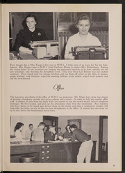 Page 13, 1954 Edition, Muscatine High School - Auroran Yearbook (Muscatine, IA) online yearbook collection
