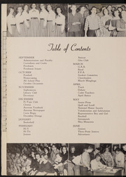 Page 8, 1954 Edition, Muscatine High School - Auroran Yearbook (Muscatine, IA) online yearbook collection